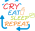 Picture of Cry, eat, sleep, repeat., kép 1